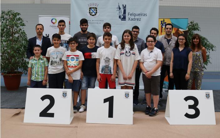 Alunos da Escola EB 2.3 D. Manuel de Faria e Sousa participam no Campeonato Nacional Individual de Jovens na variante de Rápidas